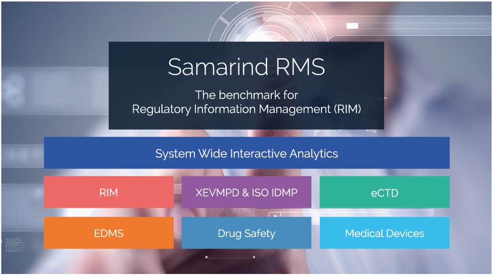 Samarind RMS Solution Overview